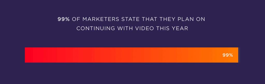 pazarlamacılar bu yıl da dijital pazarlama çalışmalarında video pazarlamasına devam edecekler