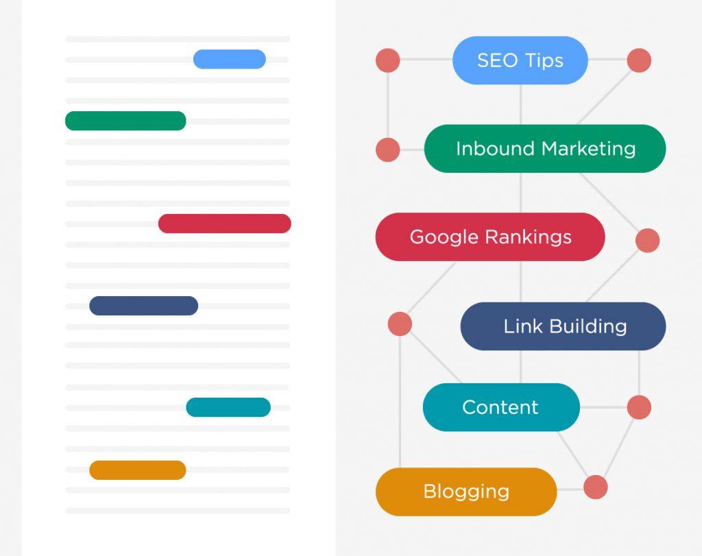 Google SEO ipuçları anahtar kelime şablonu