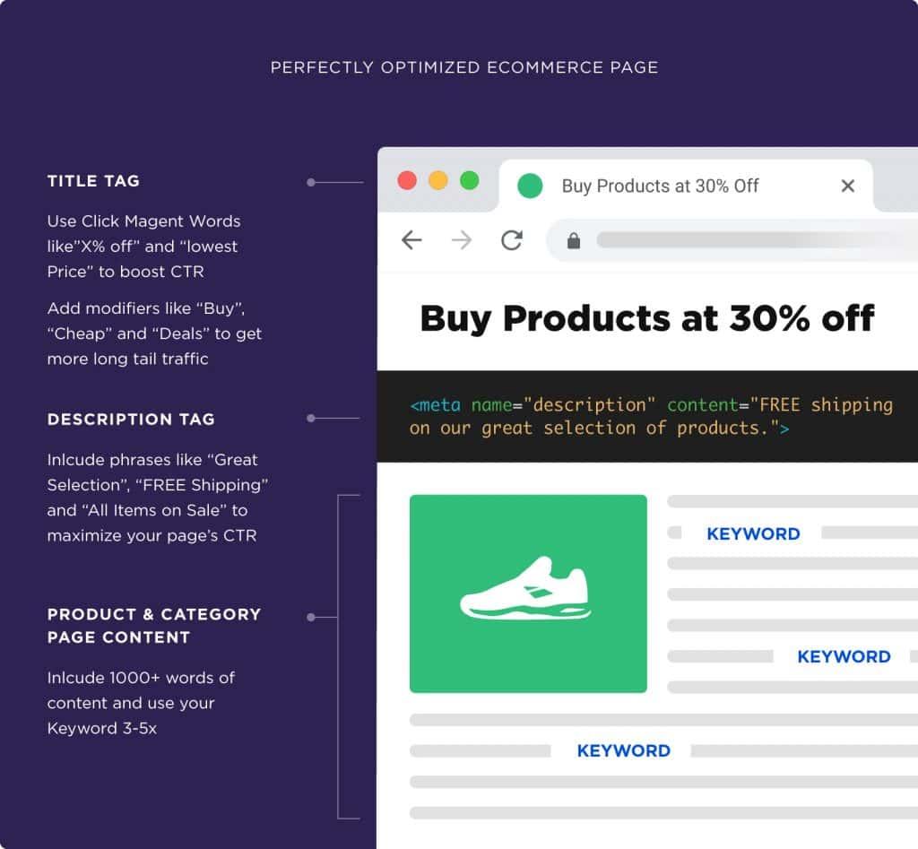 en güzel şekilde optimize edilmiş bir e-ticaret sayfası