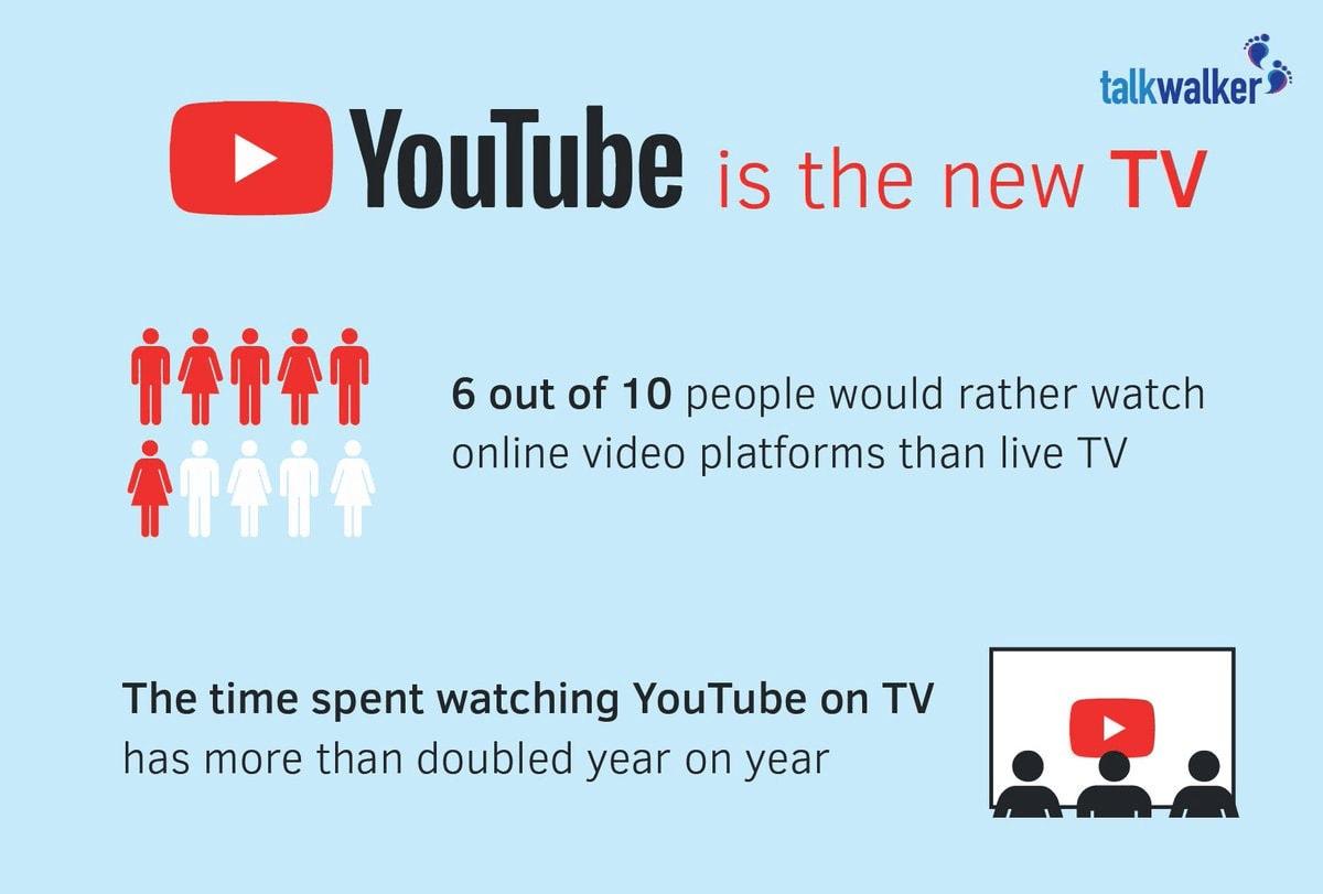 Bilgi Veren Video İçerikleri Üretin