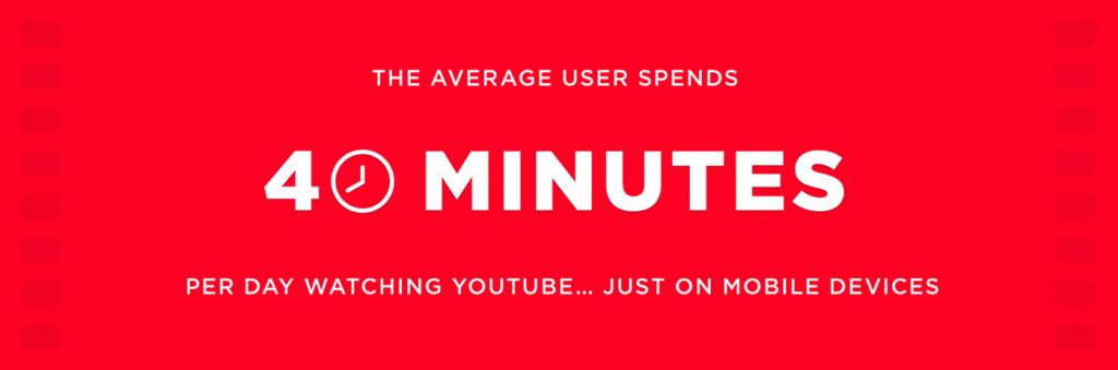 bir kullanıcı, mobil üzerinden günde sadece 40 dakika Youtube'da vakit geçiriyor