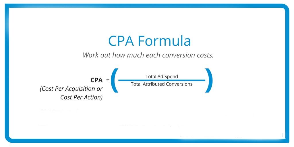 CPA Nasıl Hesaplanır?