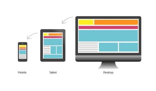 Neden Responsive Web Tasarım Yaptırmalısınız