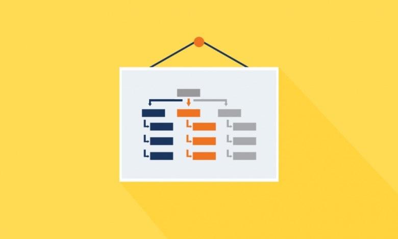 Sitemap Nedir ve Nasıl Oluşturulur?