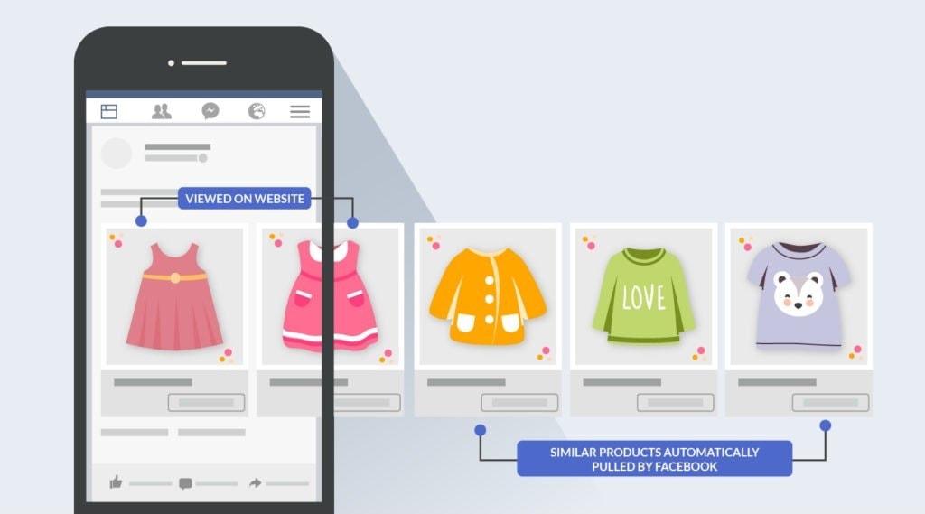 Facebook Dinamik Ürün Reklamlarında Bilmeniz Gerekenler