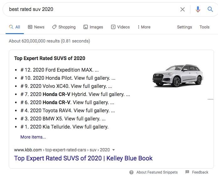 Google Snippet Nedir?